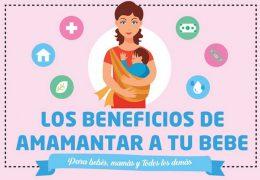 Tesis de Salud – Programa 100 – 08/08/2020